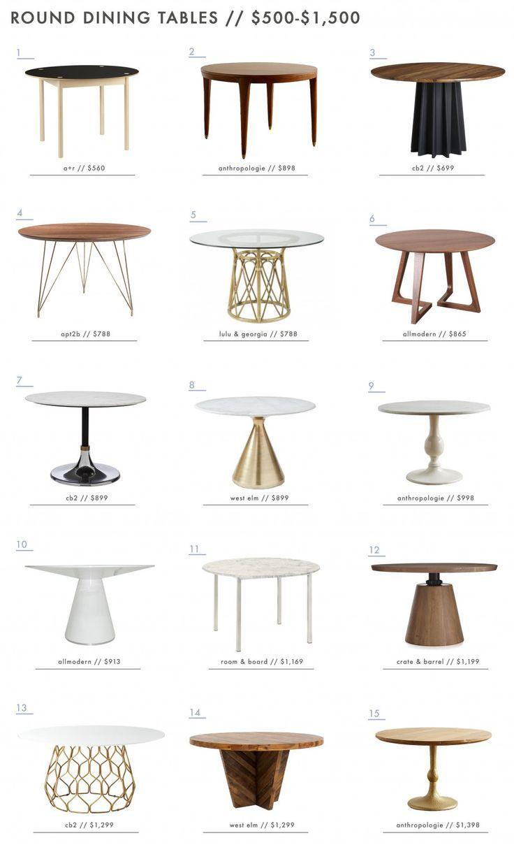 Photo of A Roundup of 126 Dining Tables for Every Style and Space – Emily Henderson