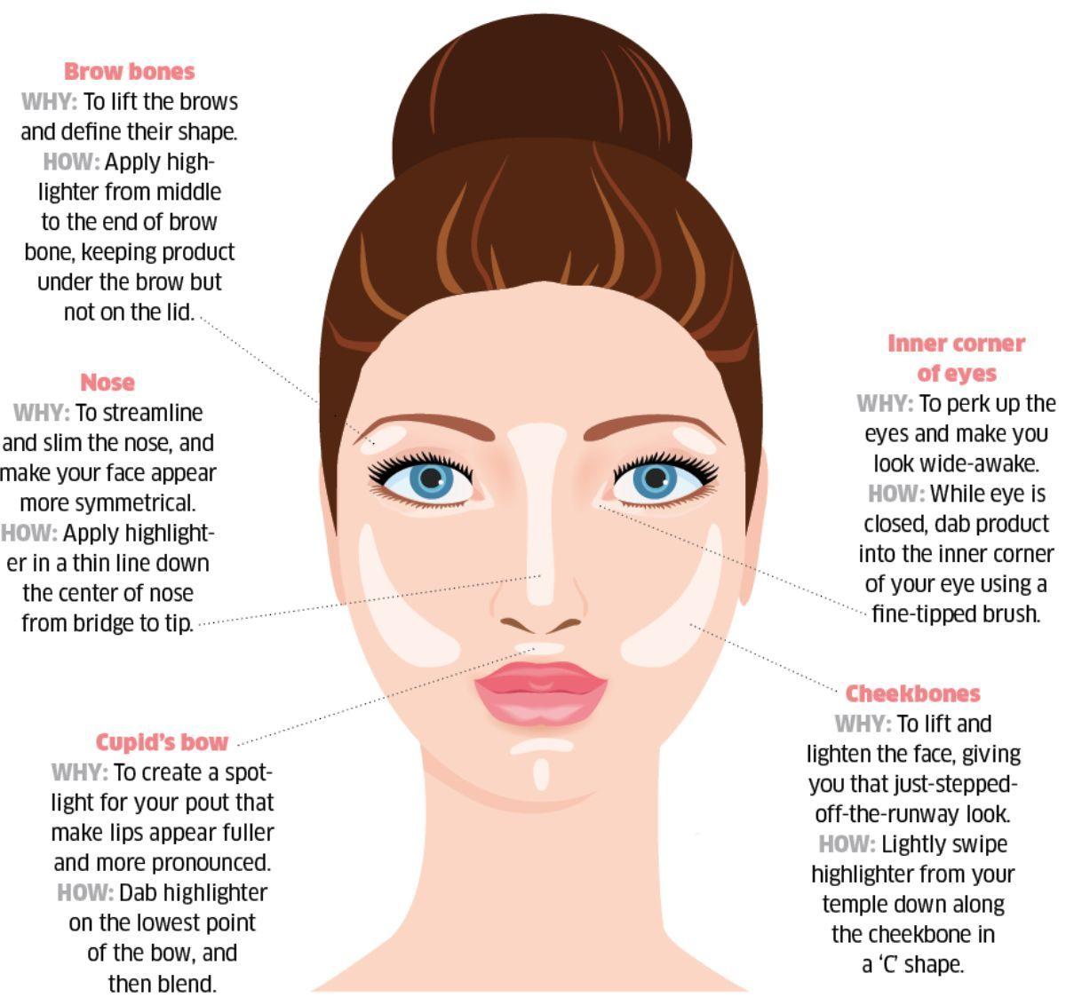 The Best Luminizers to Lighten Up Your MakeupLook