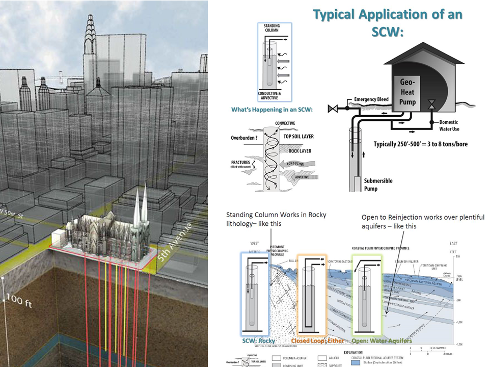 If Nyc Can Do Geothermal Anybody Can Do Geothermal Geothermal