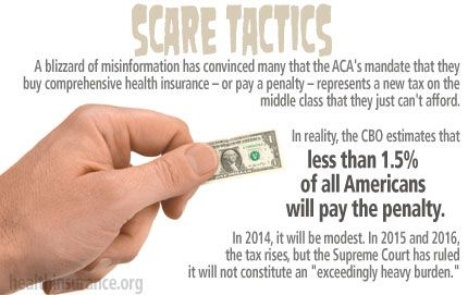 Foes Use Scare Tactics On Health Care Penalty Affordable Health