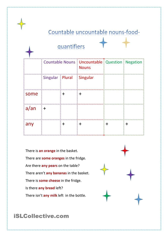 Countableuncountable Nouns Countable And Uncountable Nouns