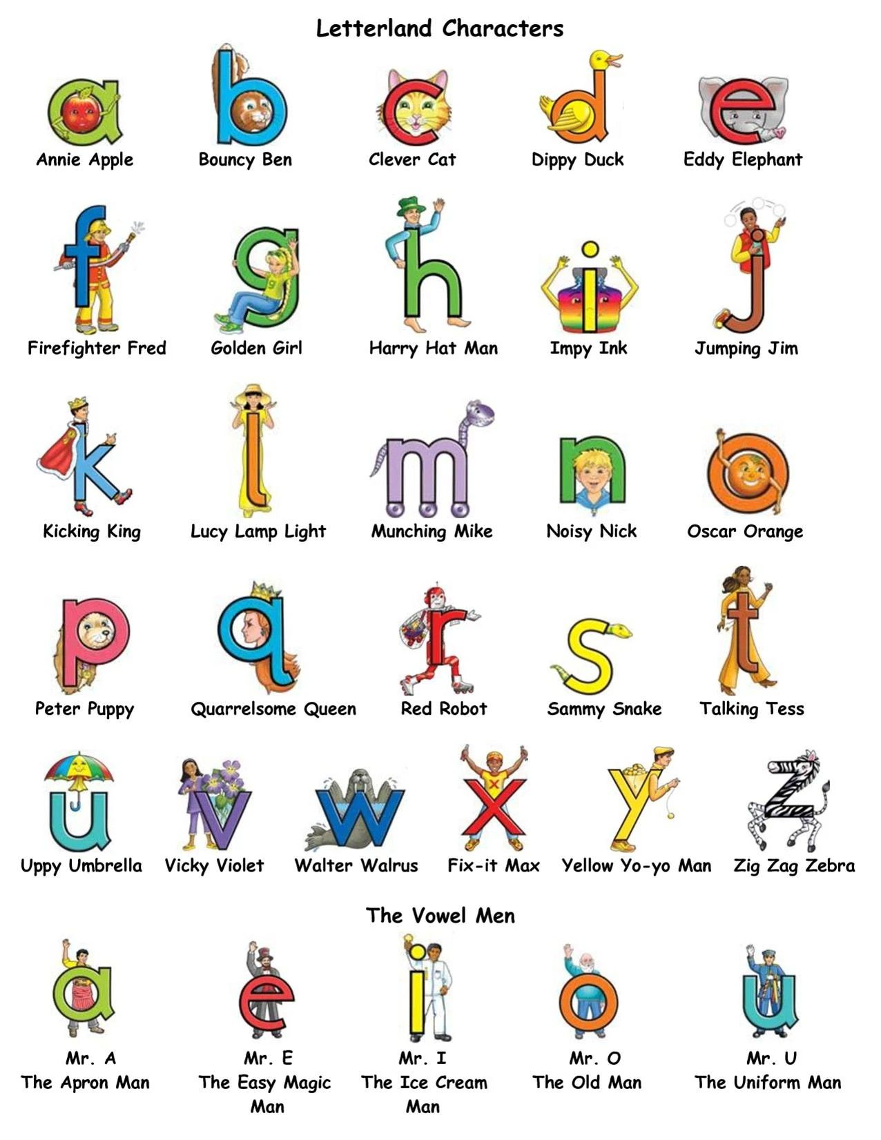 Pin By Michelle Chapman On Letterland Parade