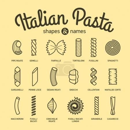 Set Of Italian Pasta Icons Stock Photo Pasta Shapes Italian Pasta Pasta Art