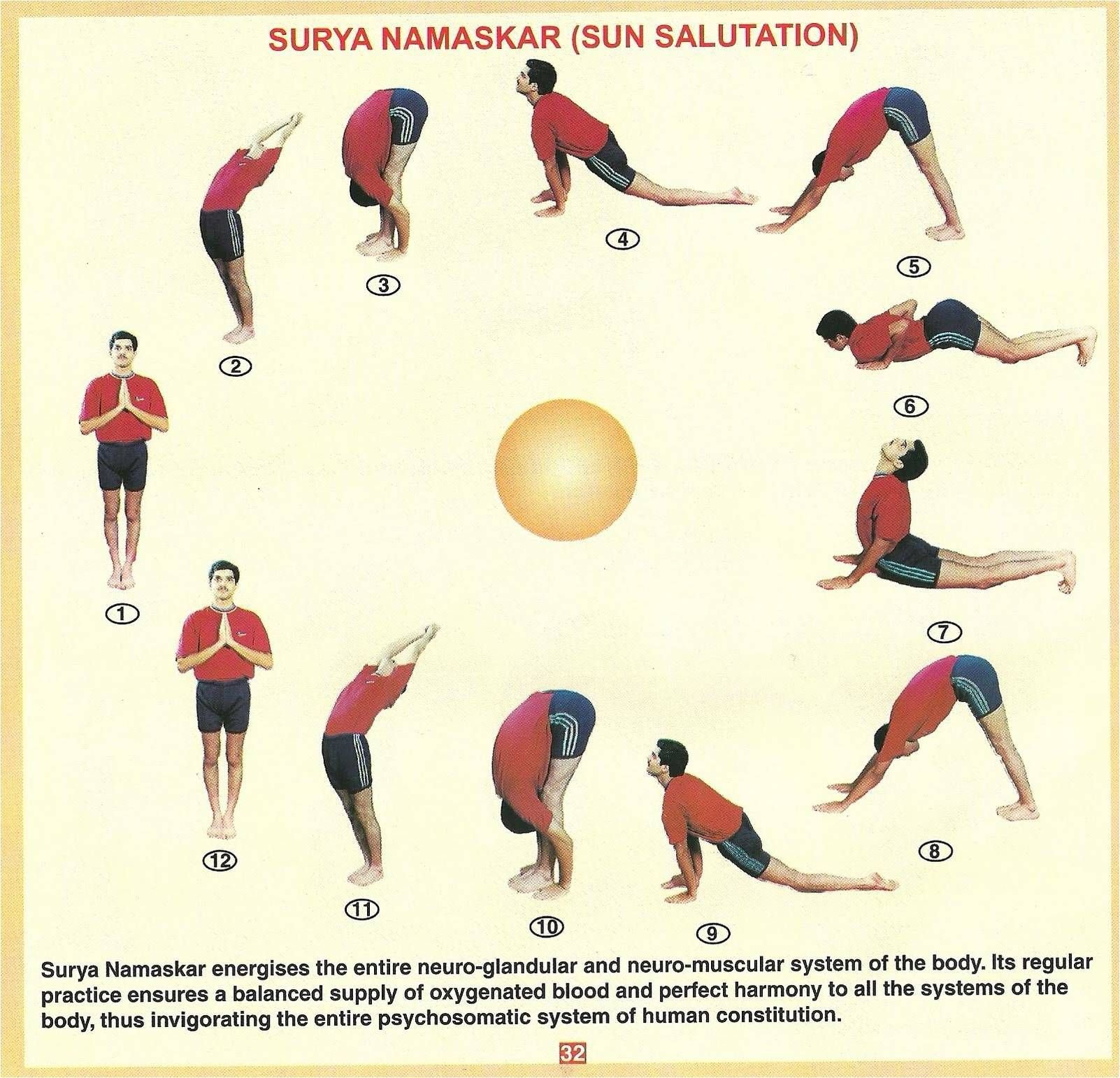 Suryanamaskar Can Do To Your Body What Months Of Dieting Cannot And
