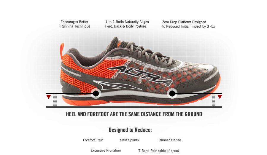Altra 0 Drop Shoes Plantar Fasciitis Treatment Neuroma Plantar Fasciitis Exercises