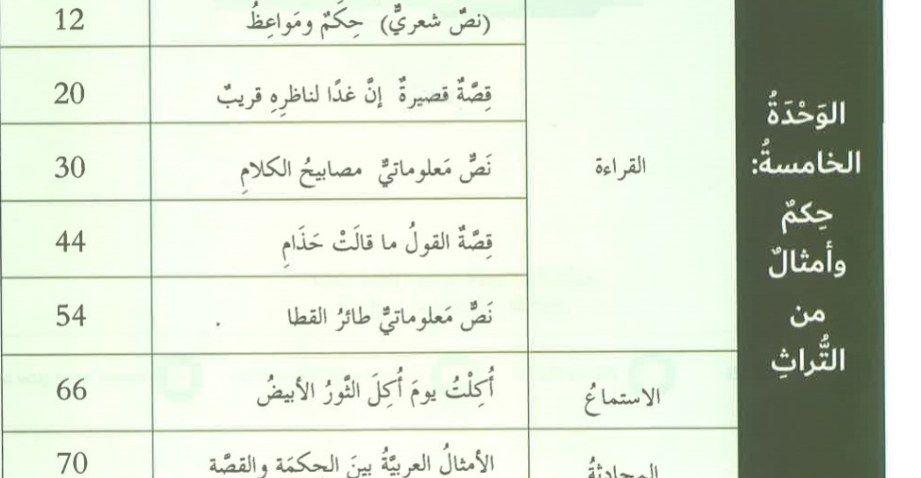 حل كتاب اللغة العربية الصف السابع الفصل الثالث Education School Boarding Pass