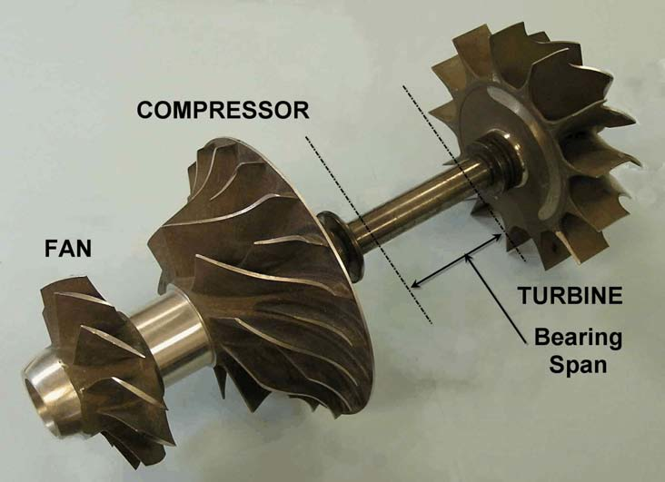 Download scientific diagram Turbocharger With Axial Fan