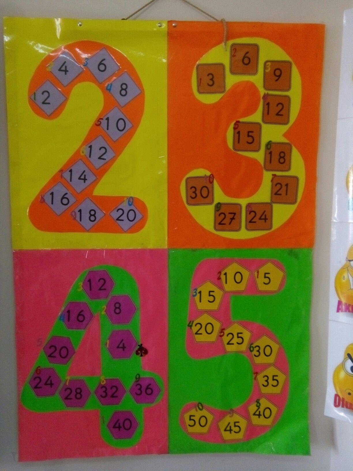 2 3 4 Ve 5er Ritmik Sayma Lar Pano çalışması About School