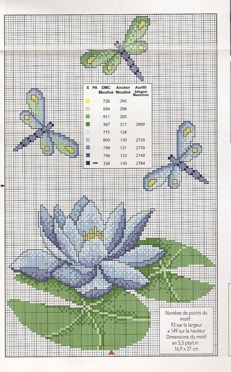 Pin de Shelly Silk en Cross Stitch Ideas | Pinterest | Libélulas ...