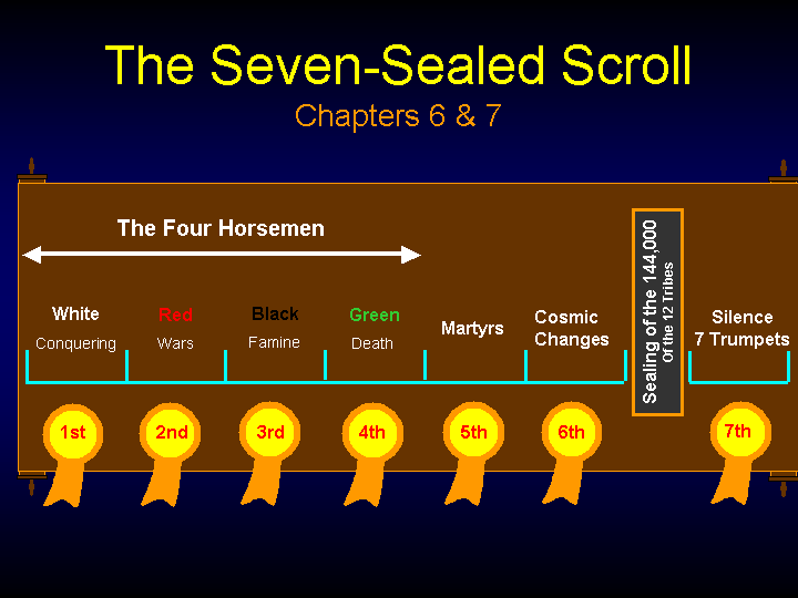 everyman seventh seal comparison The seventh seal compares very closely to the play everyman everyman and the seventh seal teach readers and watchers the aspects of life.