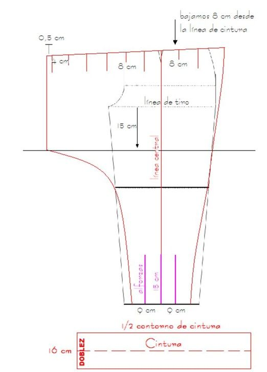 pantalón | patrón pantalon | Pantalones, Patronaje pantalon y Babucha