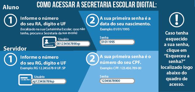 Secretaria Escolar Digital | Secretaria escolar, Tecnologia educacional,  Escola