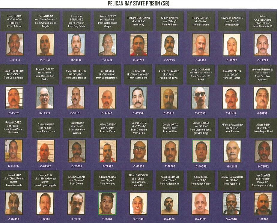 California State Prisons Mexican Mafia (La eMe) Membership