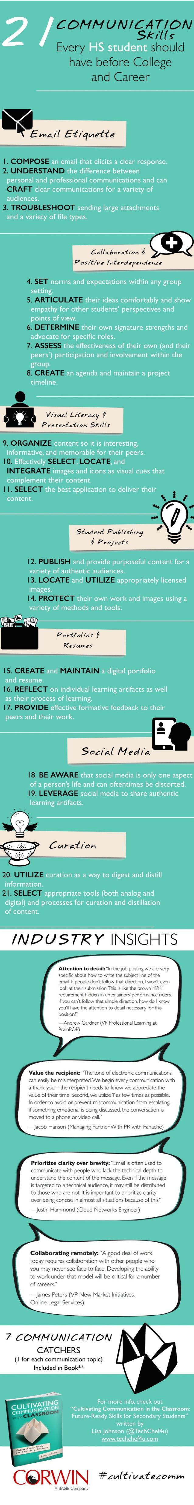 21 Communication Skills Every HS student should