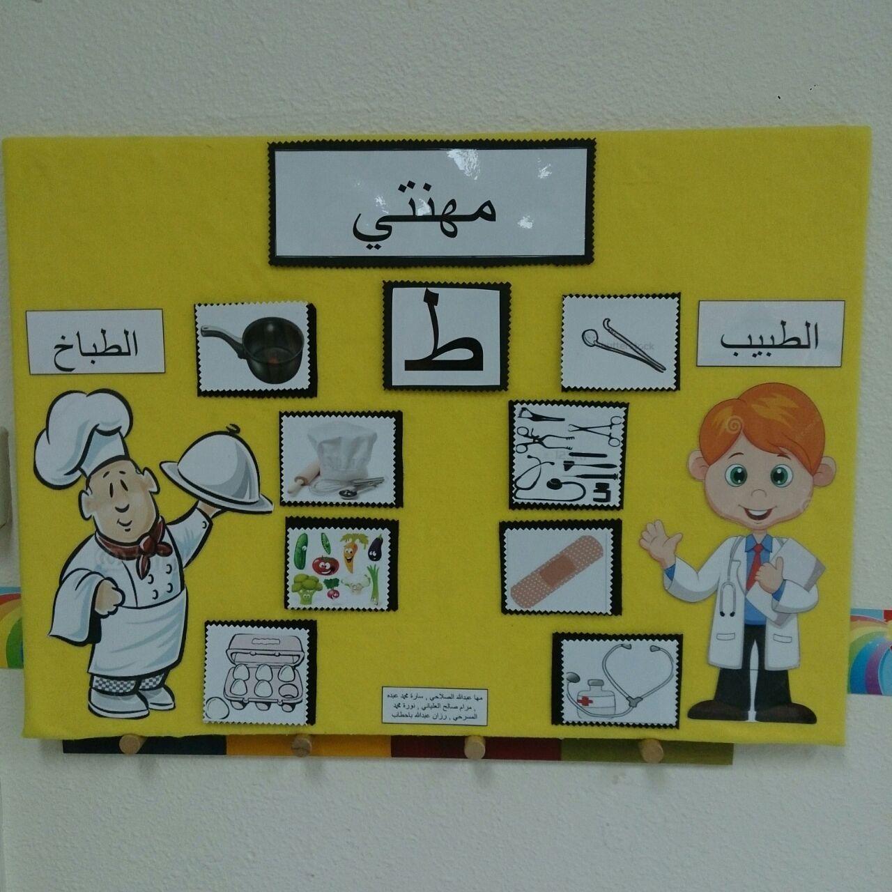 فكرةا للوحة وترابطها تهدف الوحة الى تعليم الطفل نوعين من المهن تم إختيار الطباخ و الطبيب Learning Poster Farm Animals Preschool High School Bulletin Boards