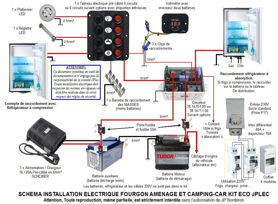 kit installation electrique fourgon amenage et camping car. Black Bedroom Furniture Sets. Home Design Ideas