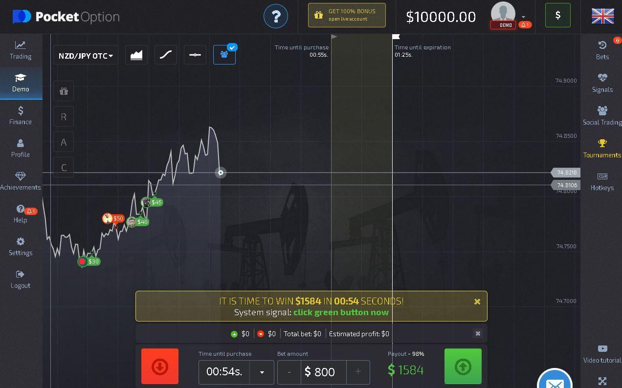 Trading Ohne Einzahlung