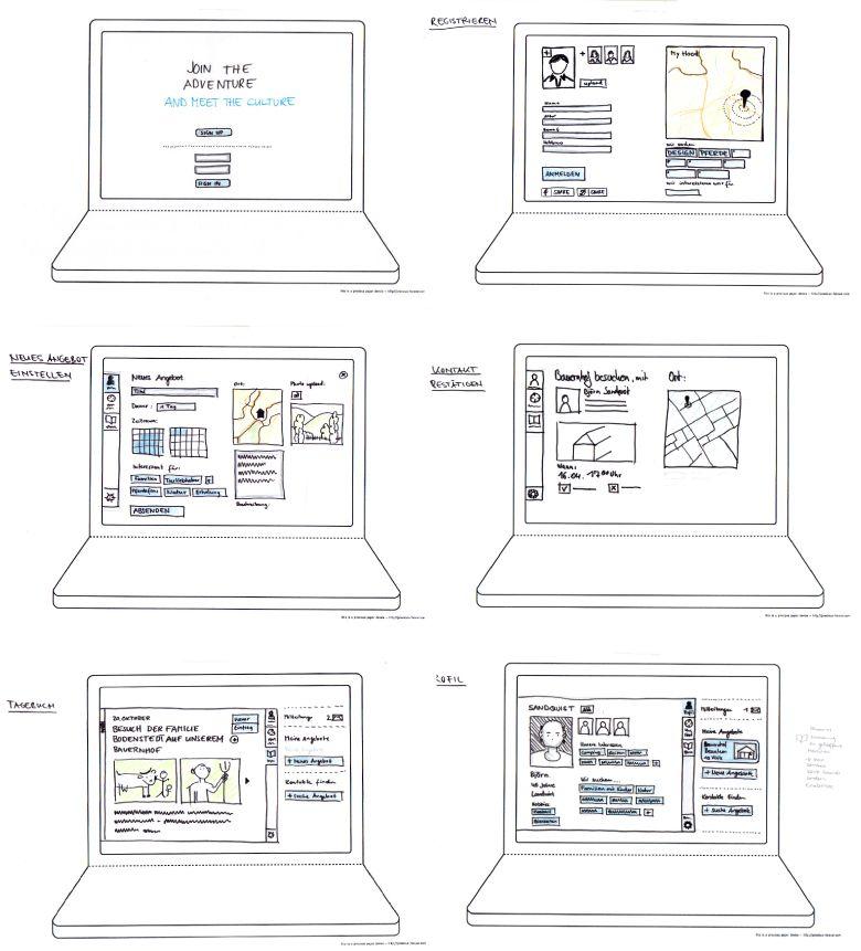 Multi Device Concepts Short Project Service Design Design Thinking Web Design
