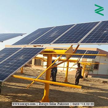 Standardization Of Renewable Energy Technologies And Renewable Energy Resources Renewable Energy Technology Renewable Energy Resources Renewable Energy