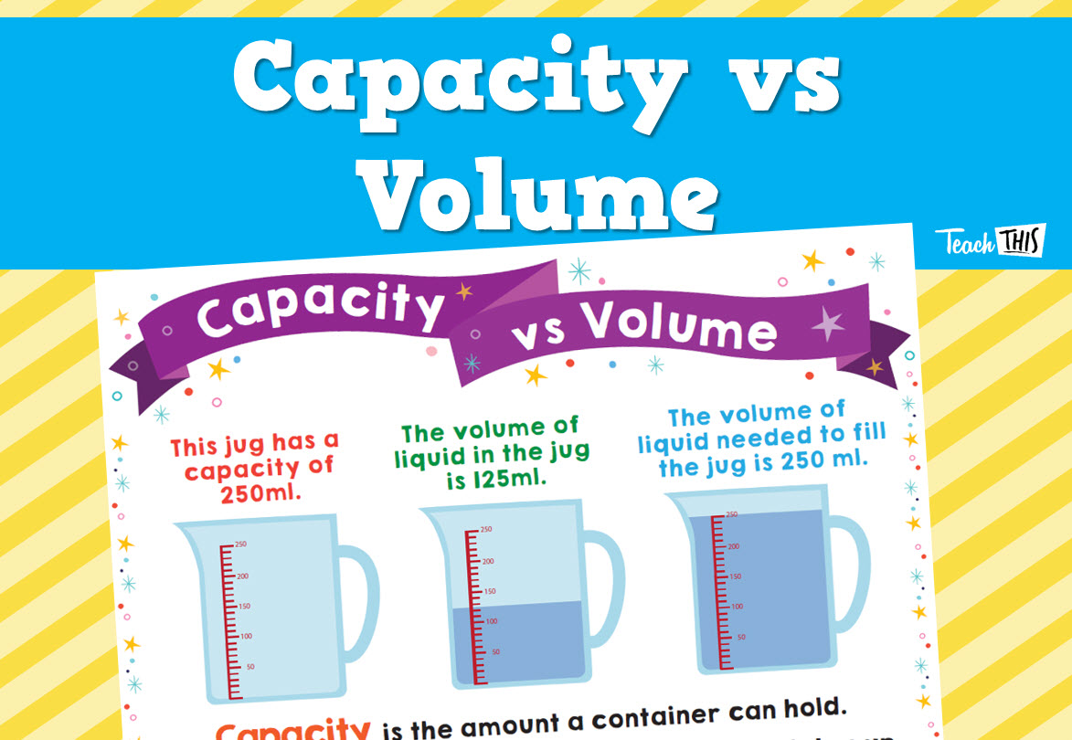 Capacity Vs Volume Poster
