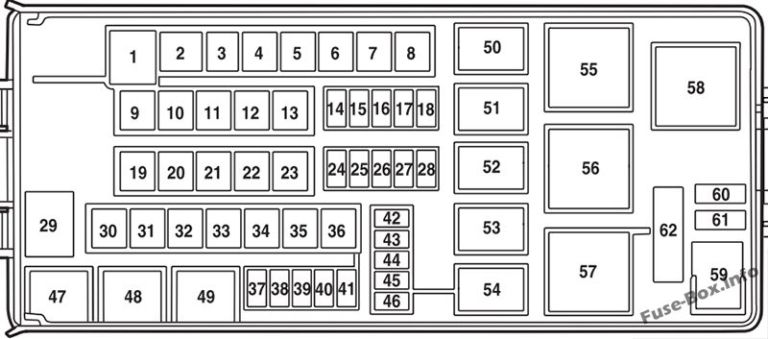 Under-hood fuse box diagram: Ford Fusion (2006, 2007) | Ford fusion 2006, Ford  fusion, Fuse box