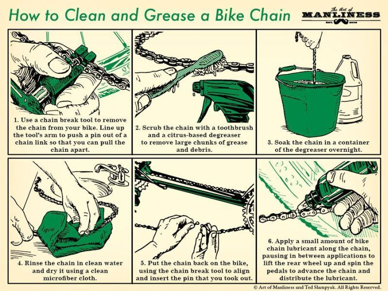 Learn How To Properly Clean And Grease A Bike Chain In Six Steps