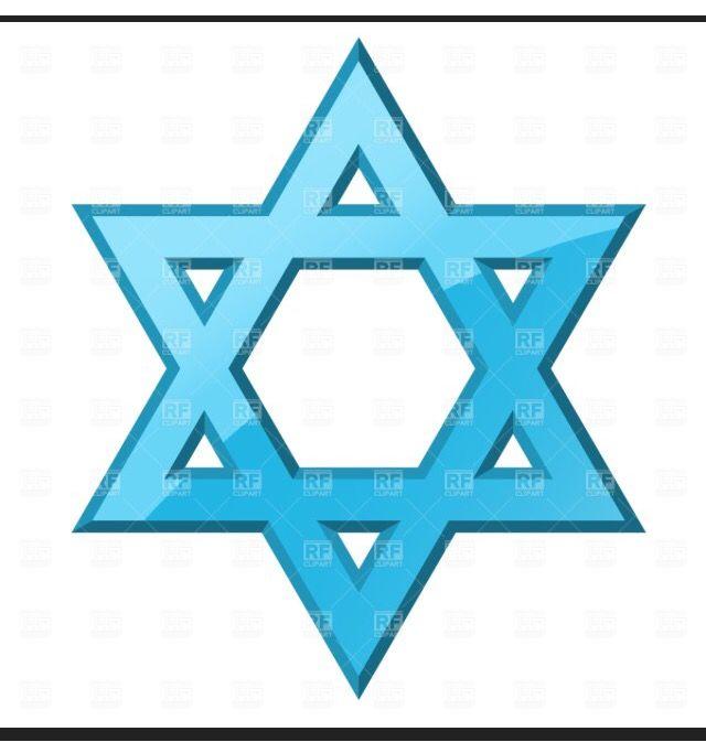 Orthodox Judaism Churchspiritdharma Sutra Pinterest Judaism
