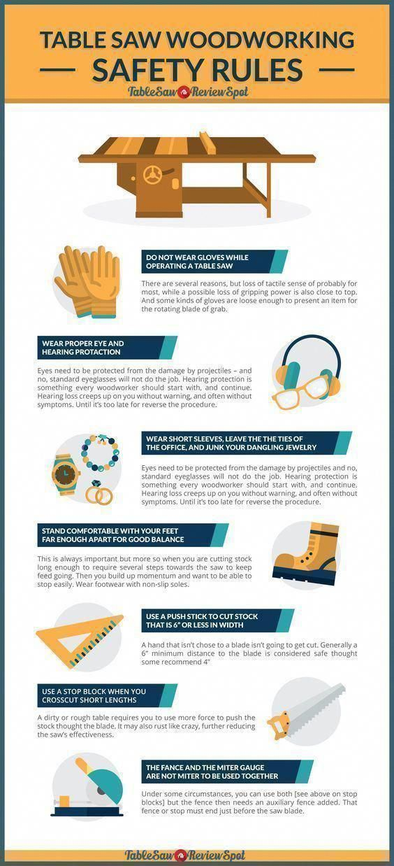 Table Saw Woodworking Safety Rules Infographic