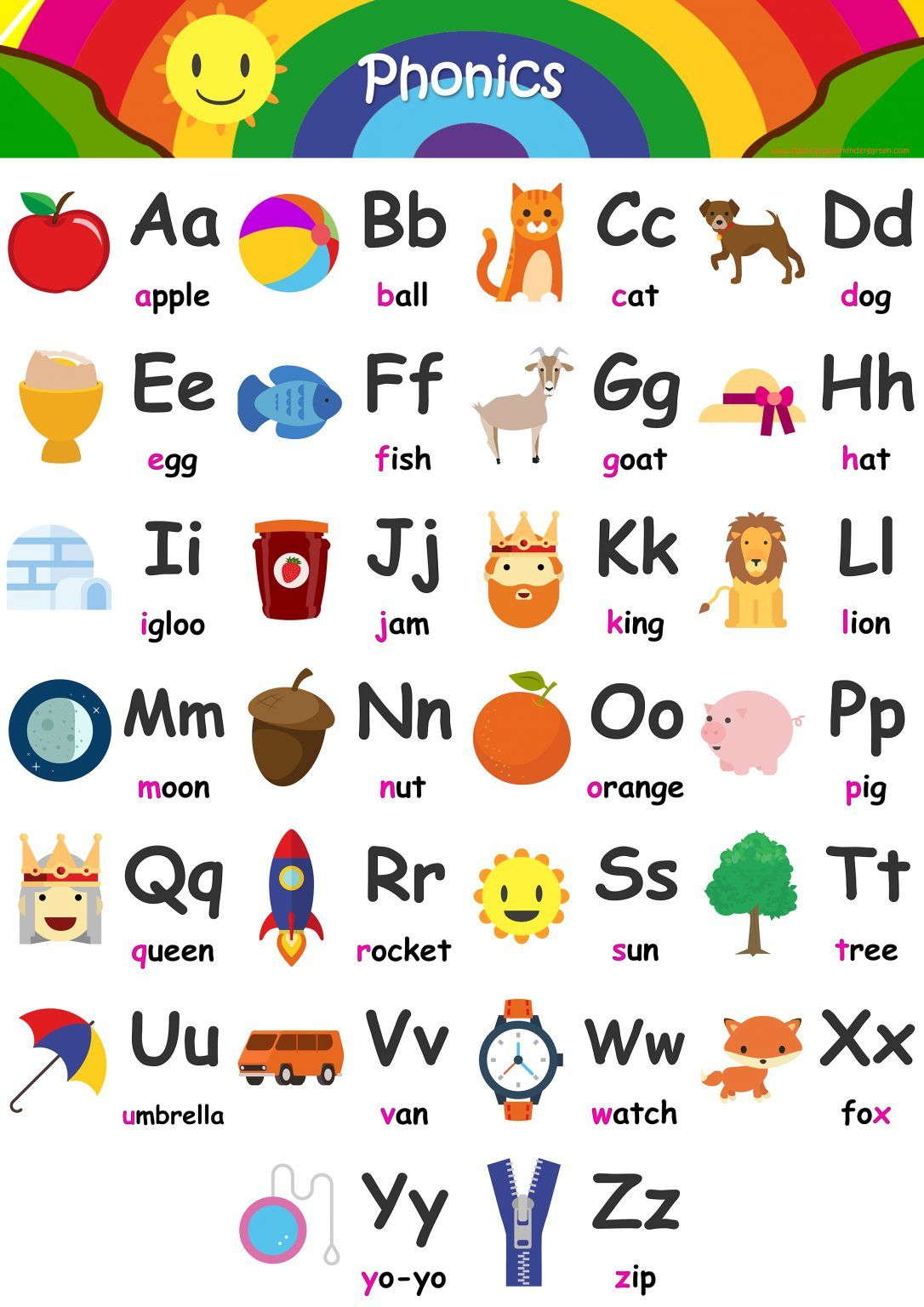 Alphabet flashcards teach az free printable phonics