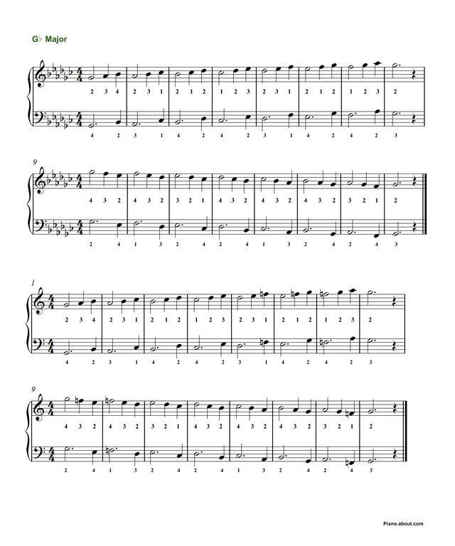 Gb Major And Eb Minor Climbing Piano Scales Piano Scales G