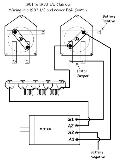 1983 Club Car 36v Wiring Diagram
