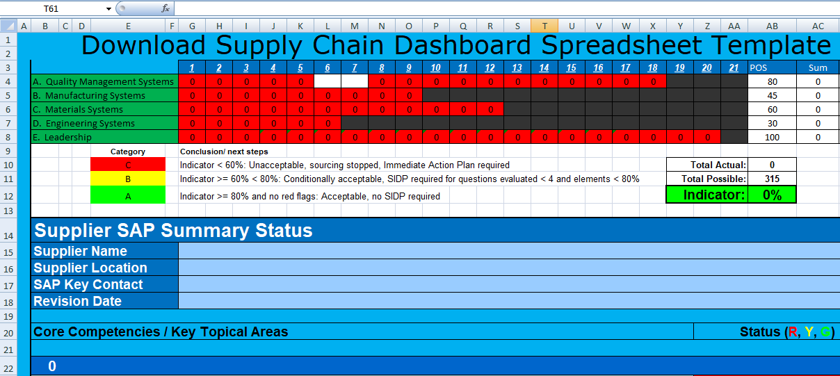 Download Free Supply Chain Dashboard Spreadsheet Template