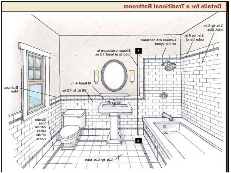 Bathroom Layout Tool on bathroom planner, bathroom plans, bathroom layout dimensions, bathroom blueprint layout, bathroom flush, family room, living room, bathroom layouts with laundry room, heating tool, bathroom tile layout, bathroom layout ideas, bathroom layout guide, bathroom layouts and sizes, toilet tool, bathroom planning tool, bathroom layout template, sink tool, wine cellar, bathroom plumbing layout, bathroom drawing tool, bathroom lighting layout, dining room, plumbing tool, bathroom layouts for small spaces,