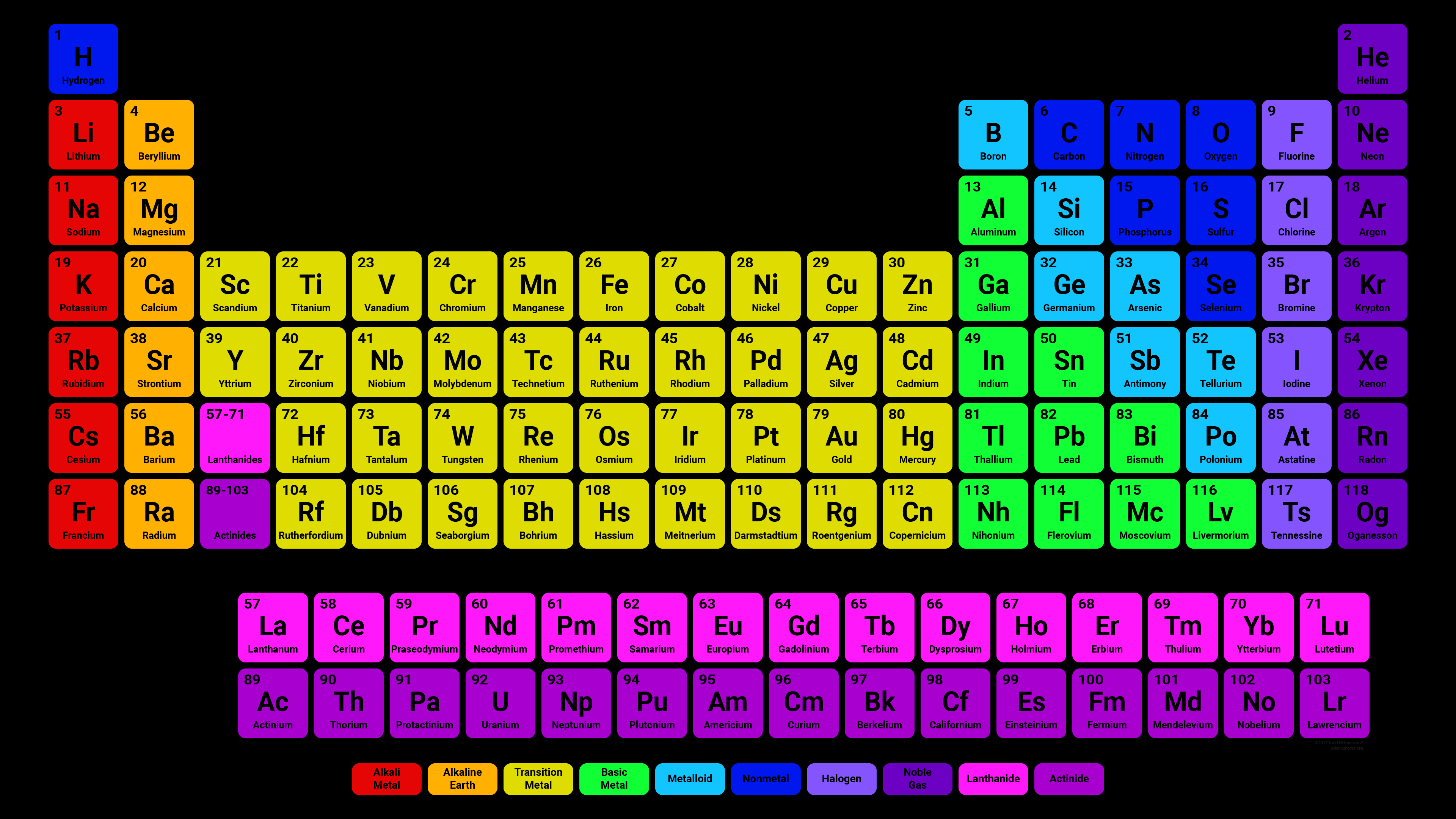 Free Printable Periodic Tables (PDF and PNG Periodic