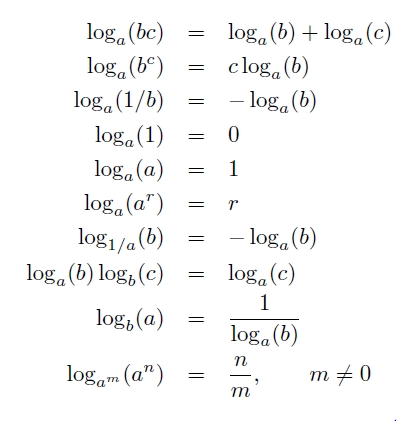 Logarithm rules google search brain pinterest log rules logarithm rules google search publicscrutiny Image collections