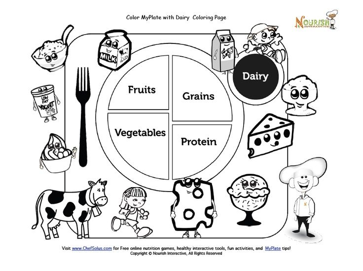 Color My Plate Dairy Coloring Page Nutrition My Preschool