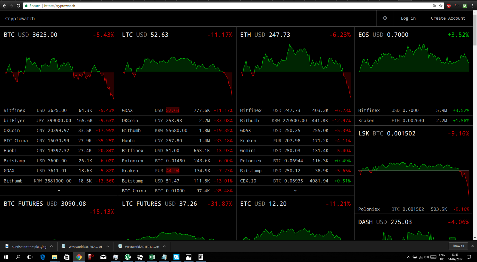 247 bitcoins net