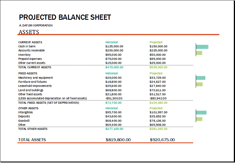Projected Balance Sheet Templates Free Balance Sheet Template Balance Sheet Excel Templates