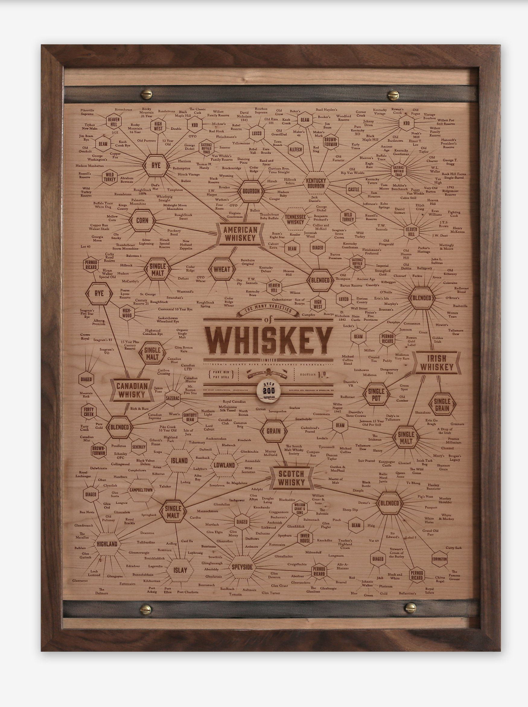 The many varieties of whiskey wood engraving southern living bar