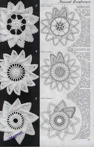crochet ruso tejido nuevas ideas encaje irlands flores ganchillo juego diarios online hojas costuras