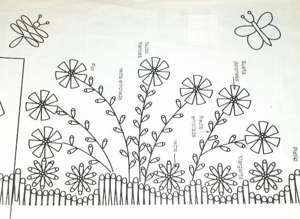 Moldes para bordar con liston  Imagui  bordado maquina