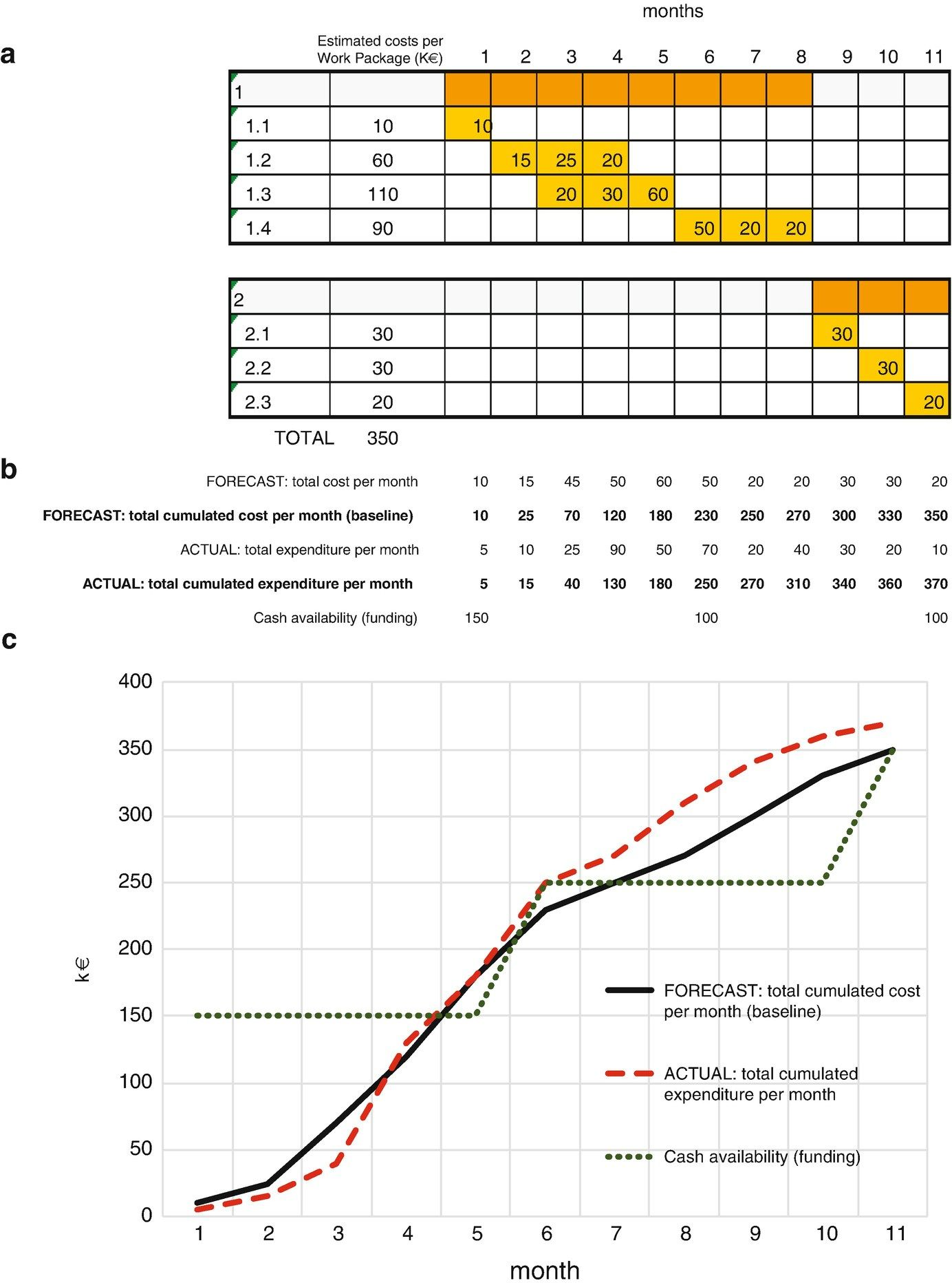 Limiting Reagent Worksheet 1 Images