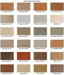 Cedar shingles direct offers  variety of siding  panels color palettes finishes to choose also best deck colors images on pinterest and rh