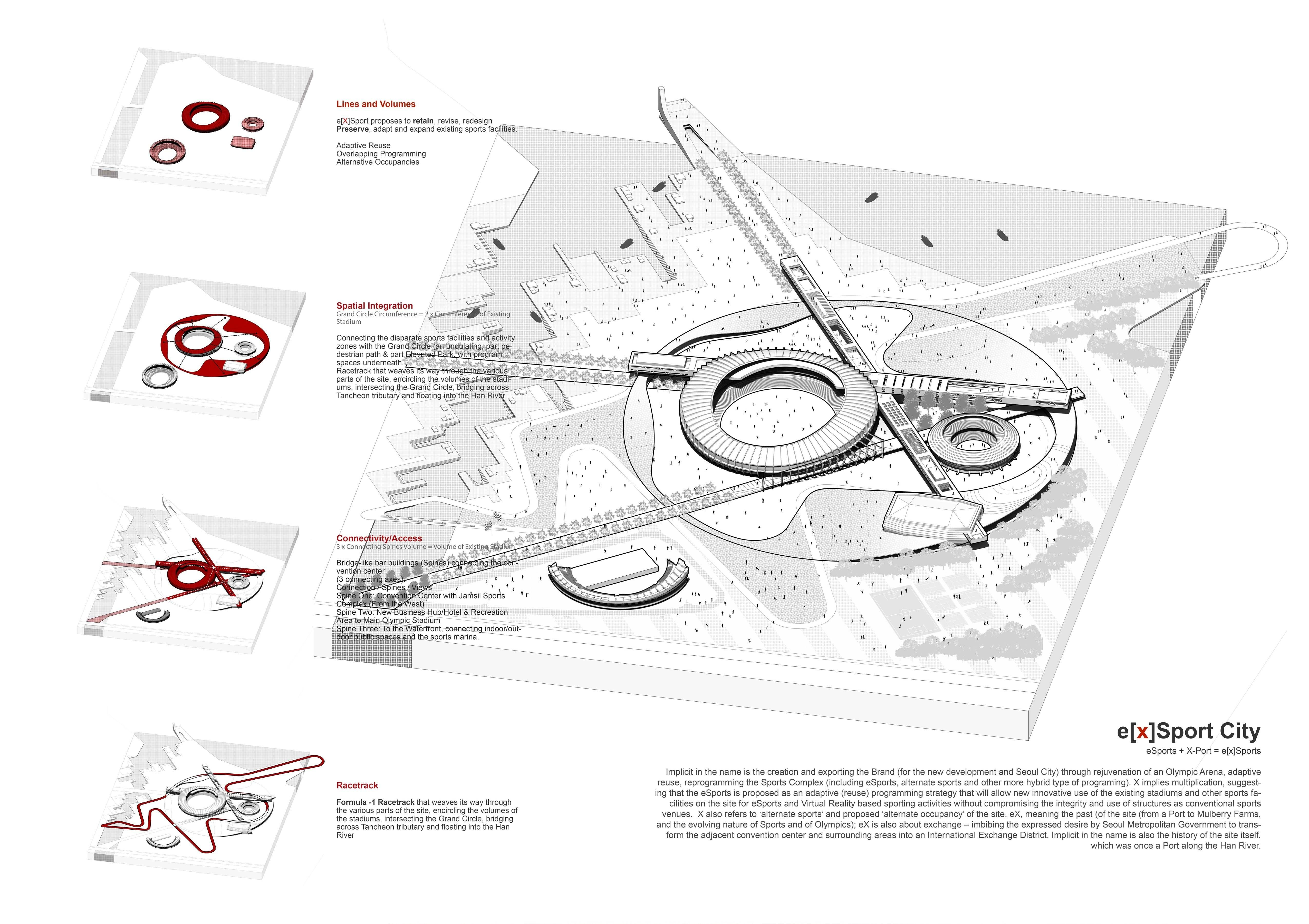 Pin by Tzu-Yi Chuang on GRAPHIC | Sports complex, Business