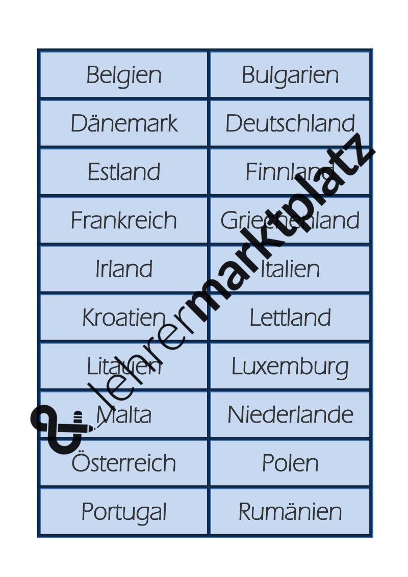 EU Autokennzeichen Schilder und Liste | Wirtschaftslehre | Pinterest ...