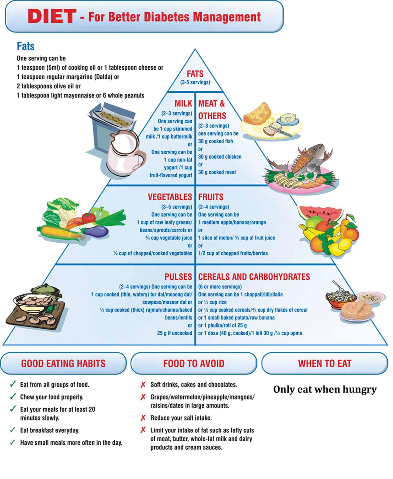 Pin On Diabetes Recipes