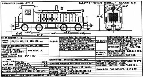 Wabash Railroad locomotive diagram | pen ink | Diagram