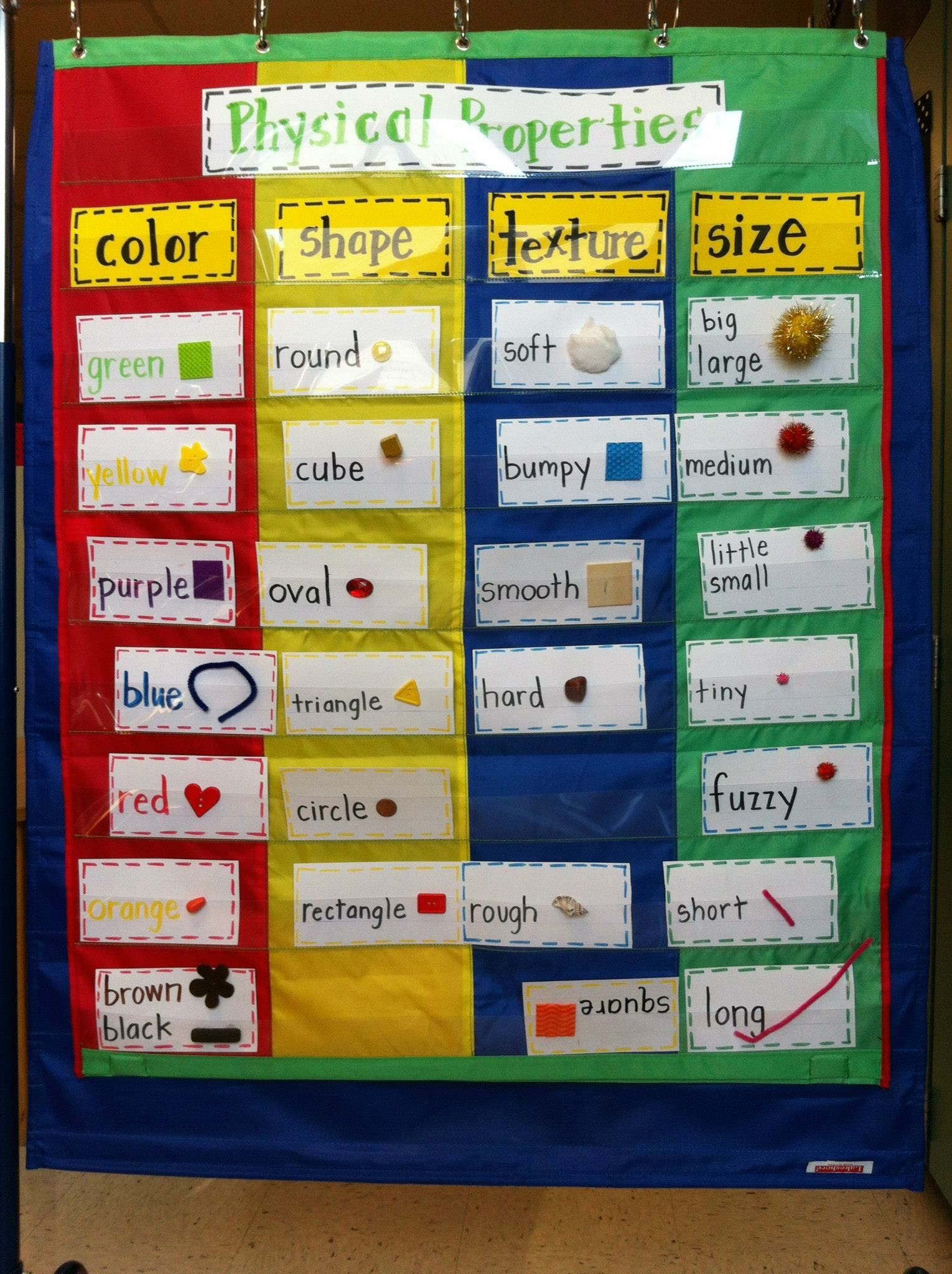 Physical Properties Science Word Wall With Images