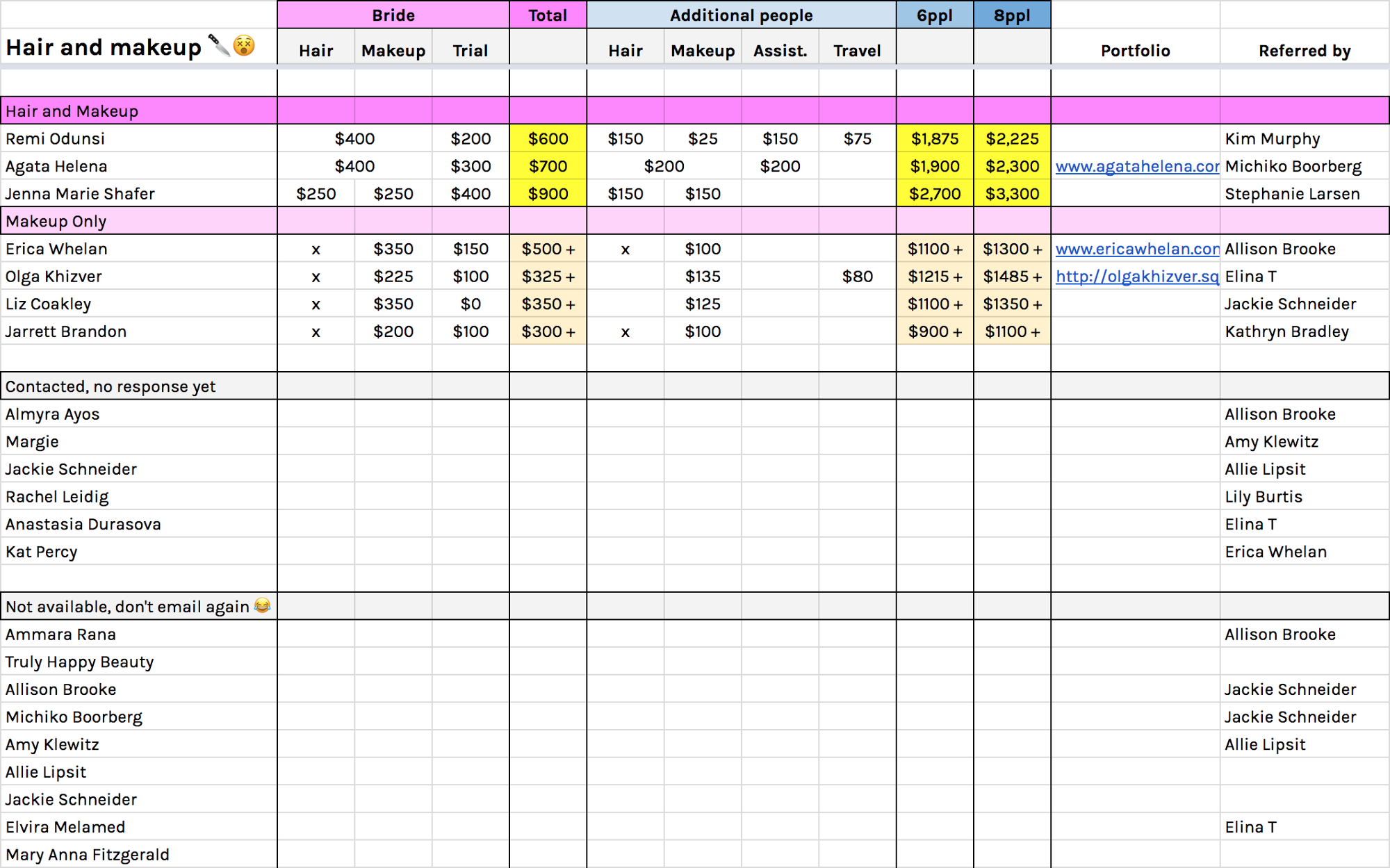 Every Spreadsheet You Need To Plan Your Custom Wedding In