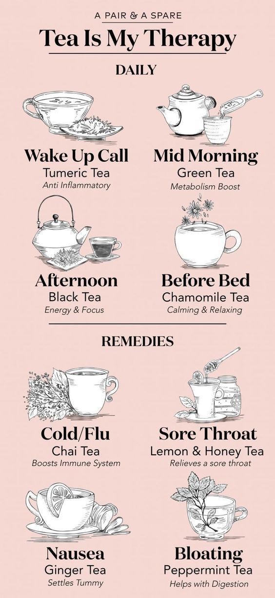 Which teas to drink for natural and healthy benefits at any time of your day. #tea #healthytea #healthyliving #detox #naturalremedies